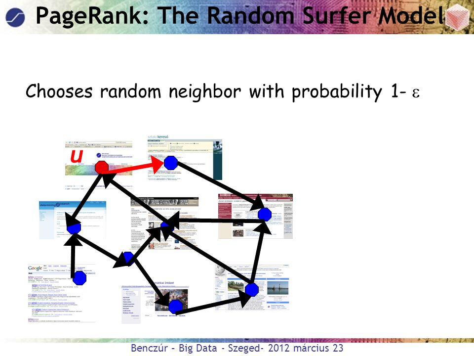 PageRank: The Random Surfer Model