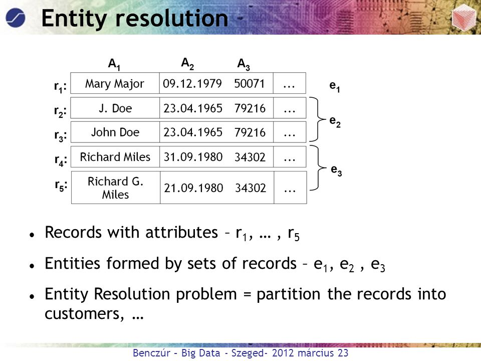 Entity resolution Records with attributes – r1, … , r5