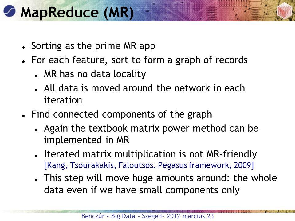 MapReduce (MR) Sorting as the prime MR app