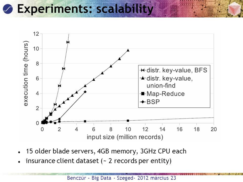 Experiments: scalability