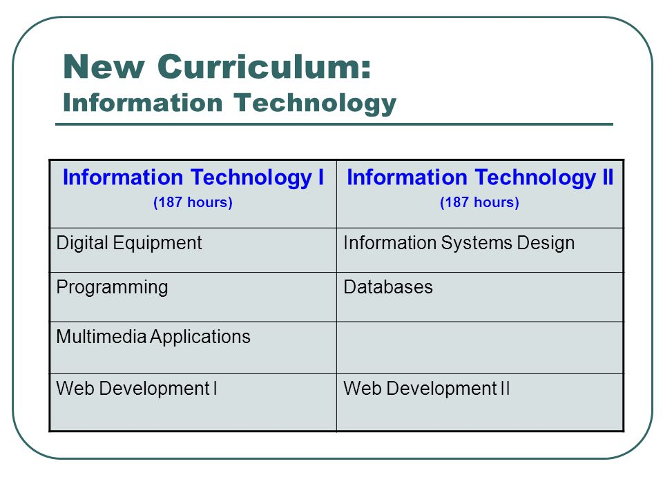 New Curriculum: Information Technology