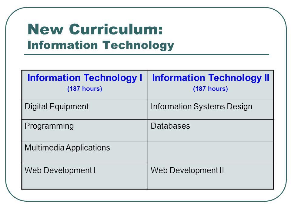 New Curriculum: Information Technology