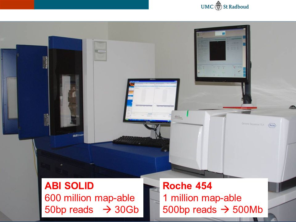 ABI SOLID 600 million map-able 50bp reads  30Gb