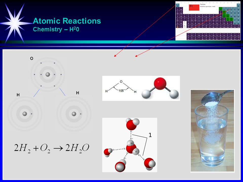 Atomic Reactions Chemistry – H20