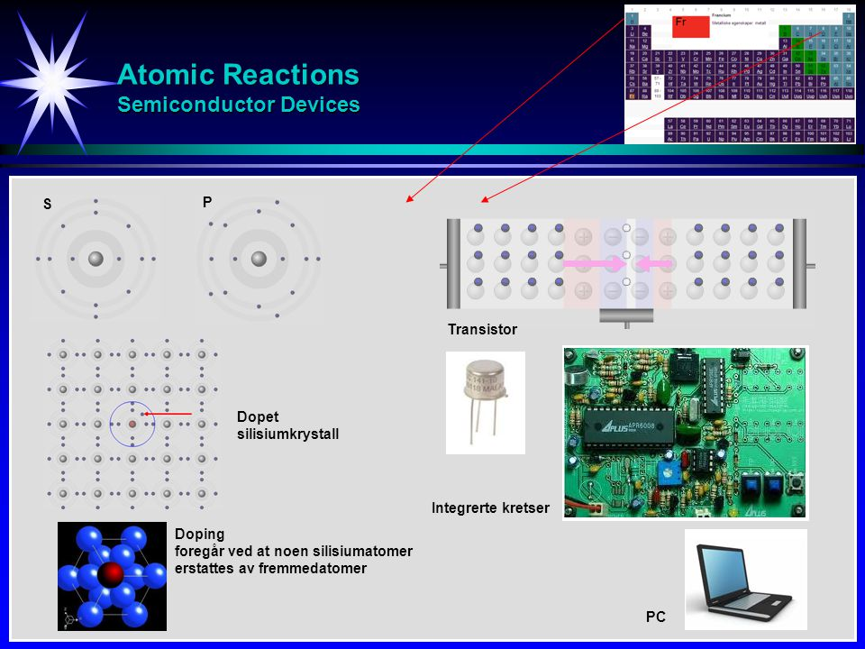 Atomic Reactions Semiconductor Devices