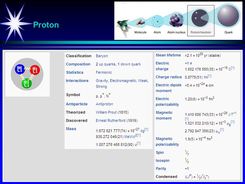 Proton 14