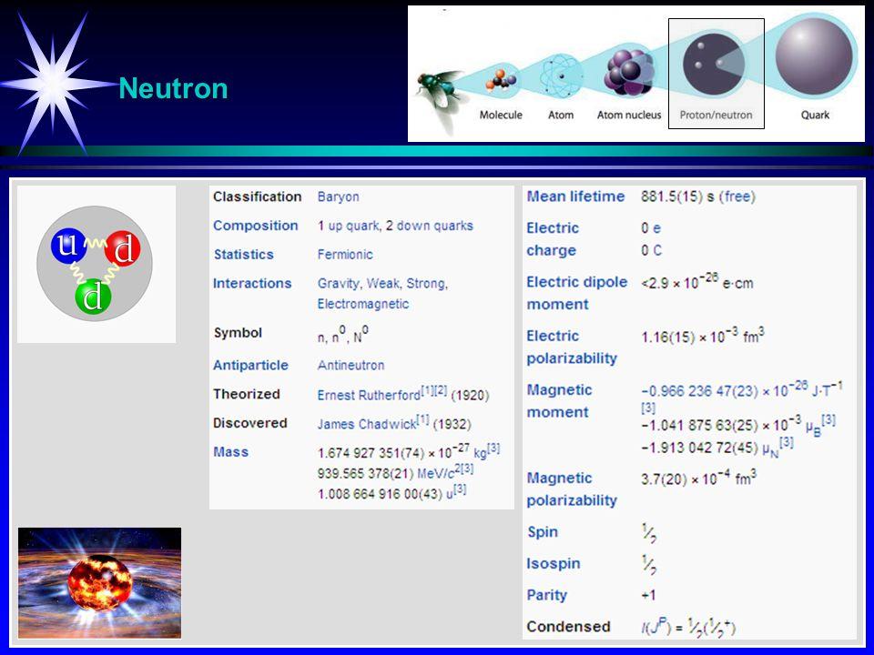 Neutron 15