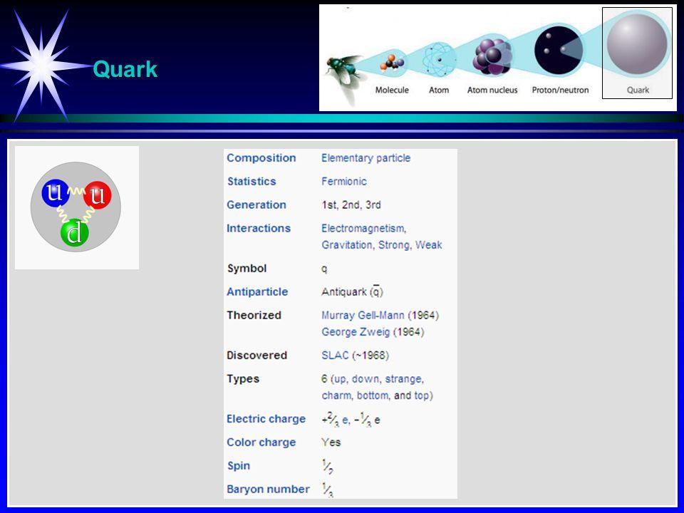 Quark 16