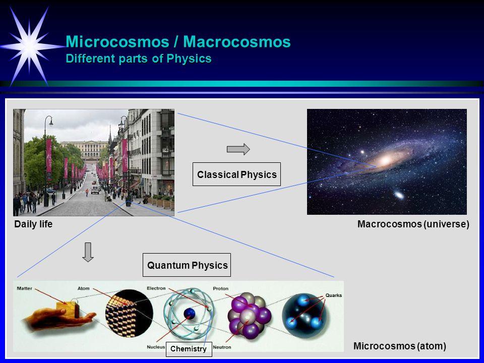 Microcosmos / Macrocosmos Different parts of Physics