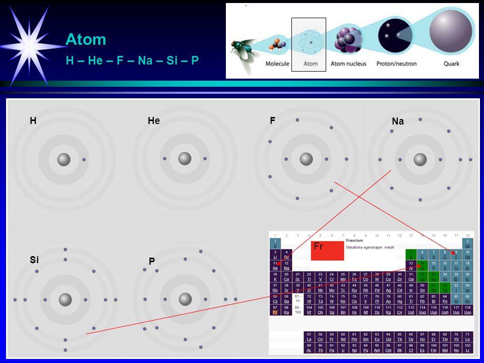 Atom H – He – F – Na – Si – P H He F Na Si P 8