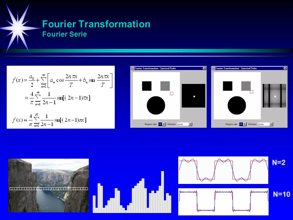 Fourier Transformation Fourier Serie