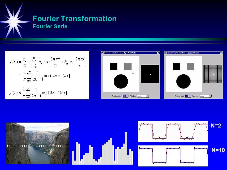 Fourier Transformation Fourier Serie