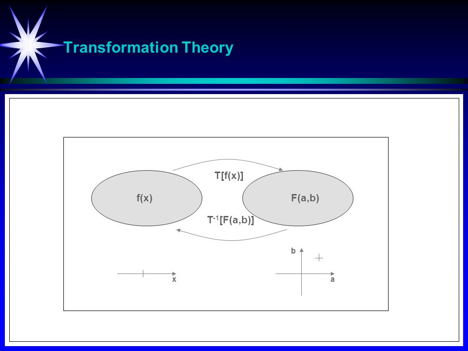 Transformation Theory
