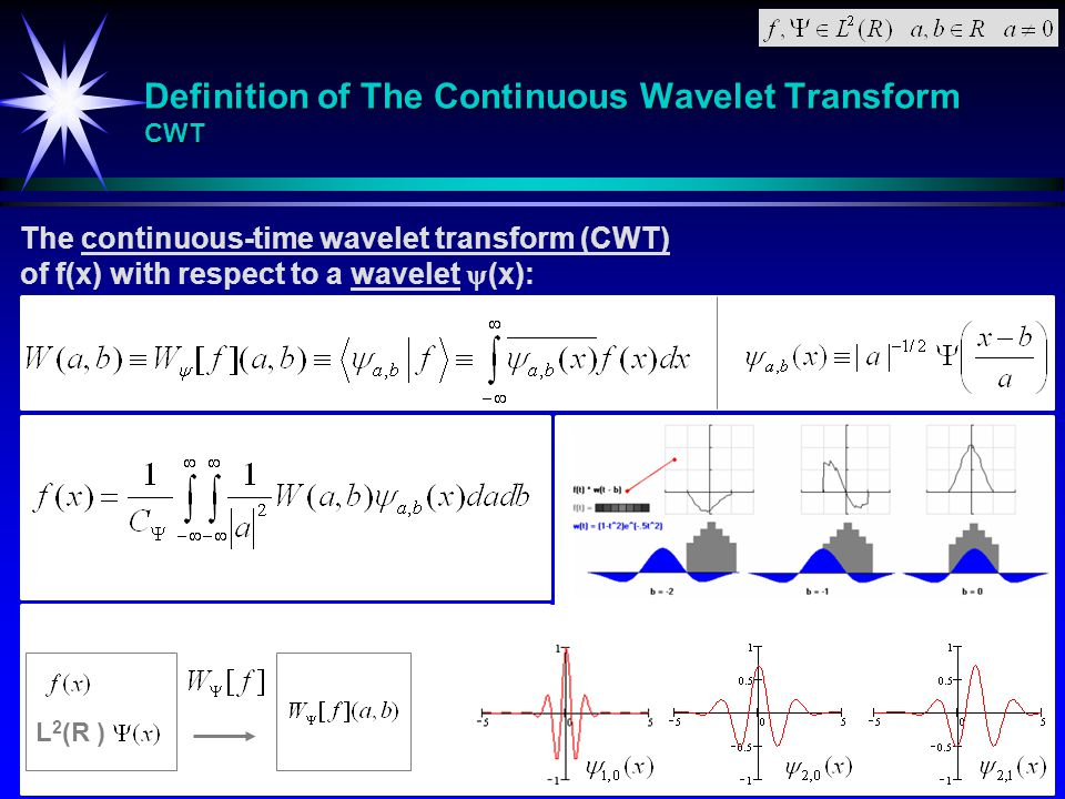 Definition of The Continuous Wavelet Transform CWT