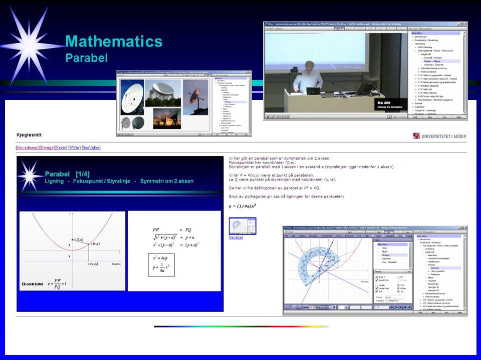 Mathematics Parabel Studier av svingninger (spesielt resonans)