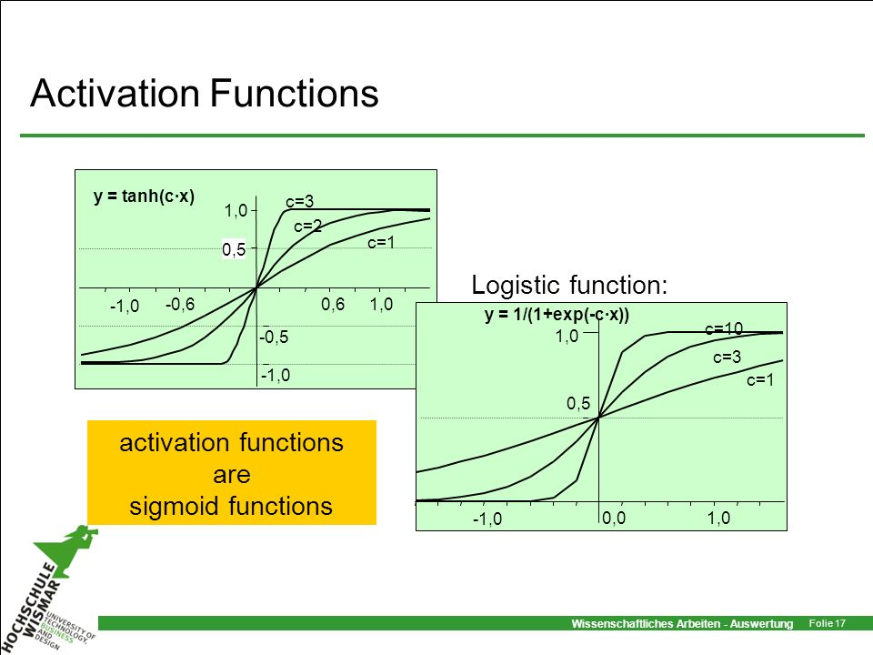 activation functions are sigmoid functions