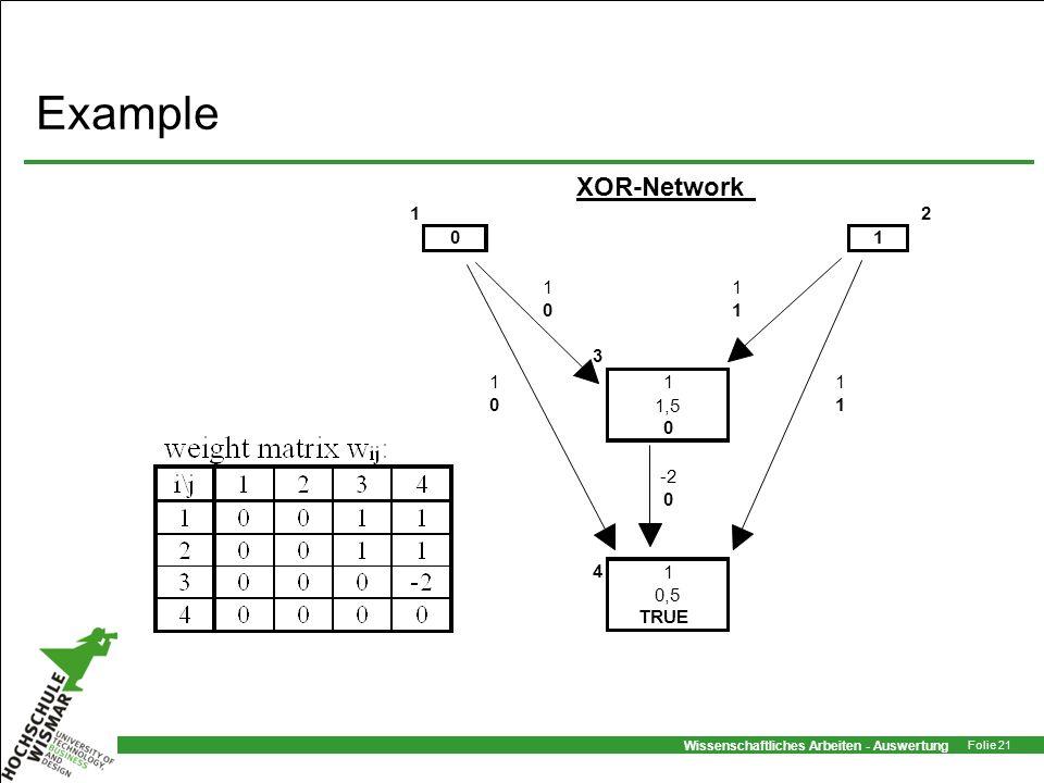 Example XOR-Network 1 2 3 1,5 -2 4 0,5 TRUE