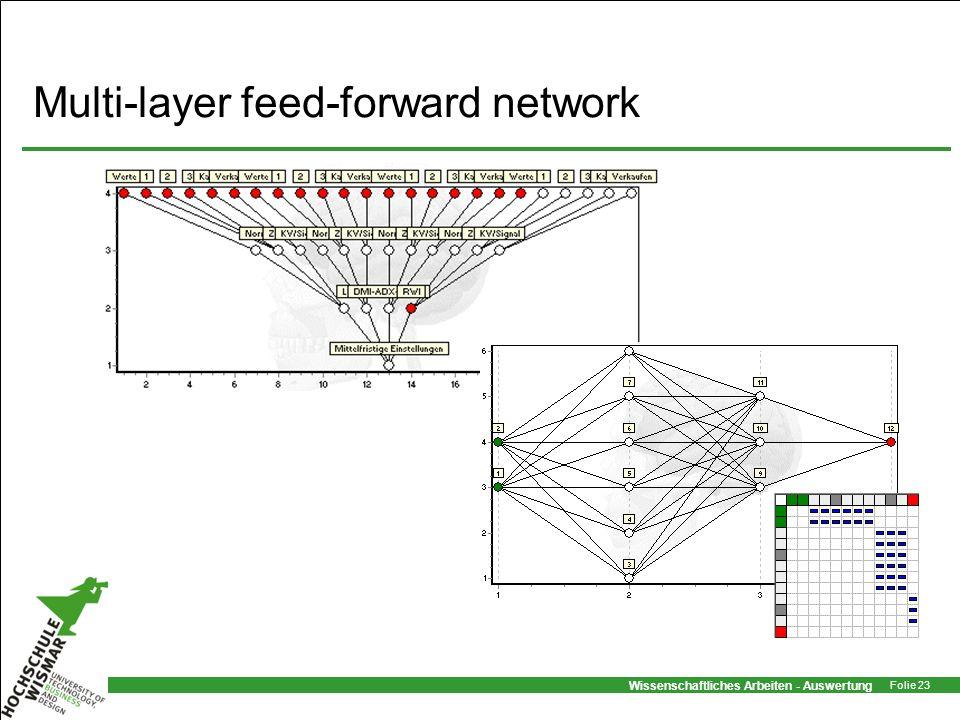 Multi-layer feed-forward network