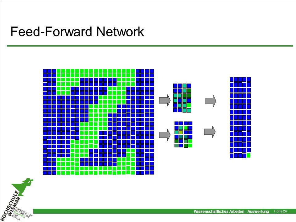 Feed-Forward Network