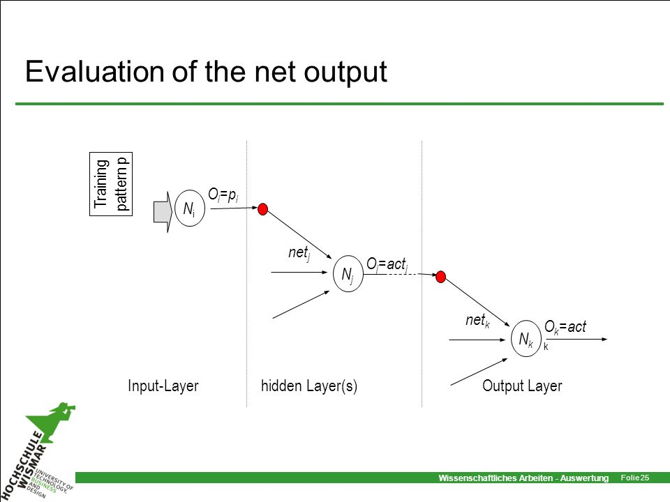 Evaluation of the net output