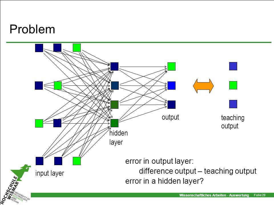 Problem output teaching output hidden layer error in output layer: