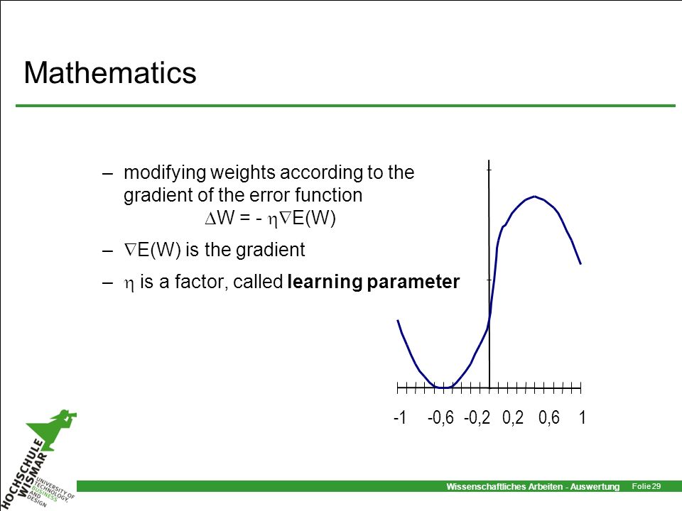 Mathematics modifying weights according to the gradient of the error function W = - E(W) E(W) is the gradient.