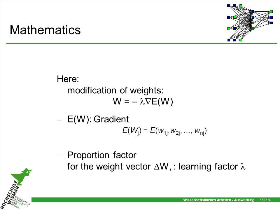 Mathematics Here: modification of weights: W = – E(W) E(W): Gradient