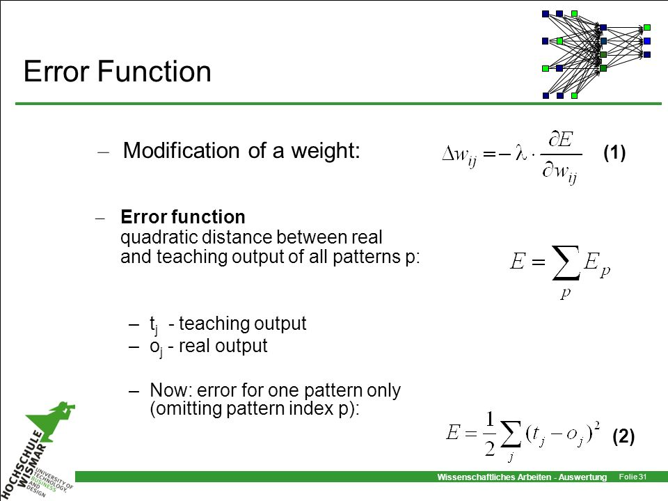 Error Function Modification of a weight: (1)