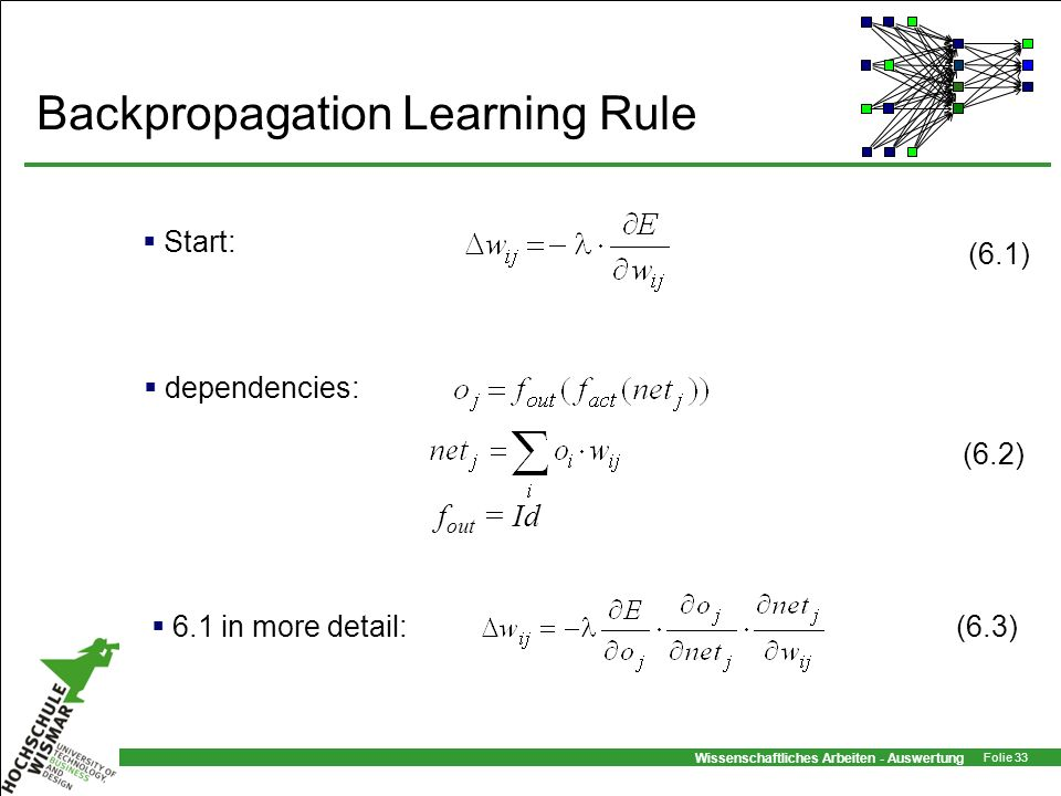 Backpropagation Learning Rule