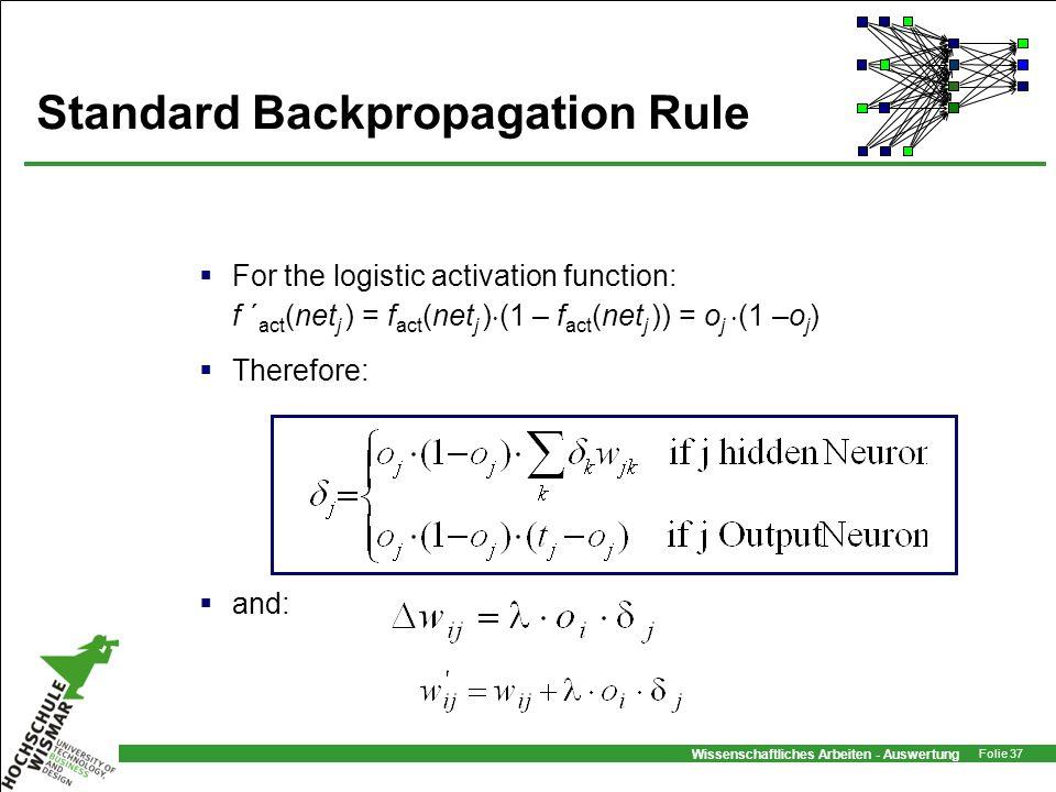 Standard Backpropagation Rule