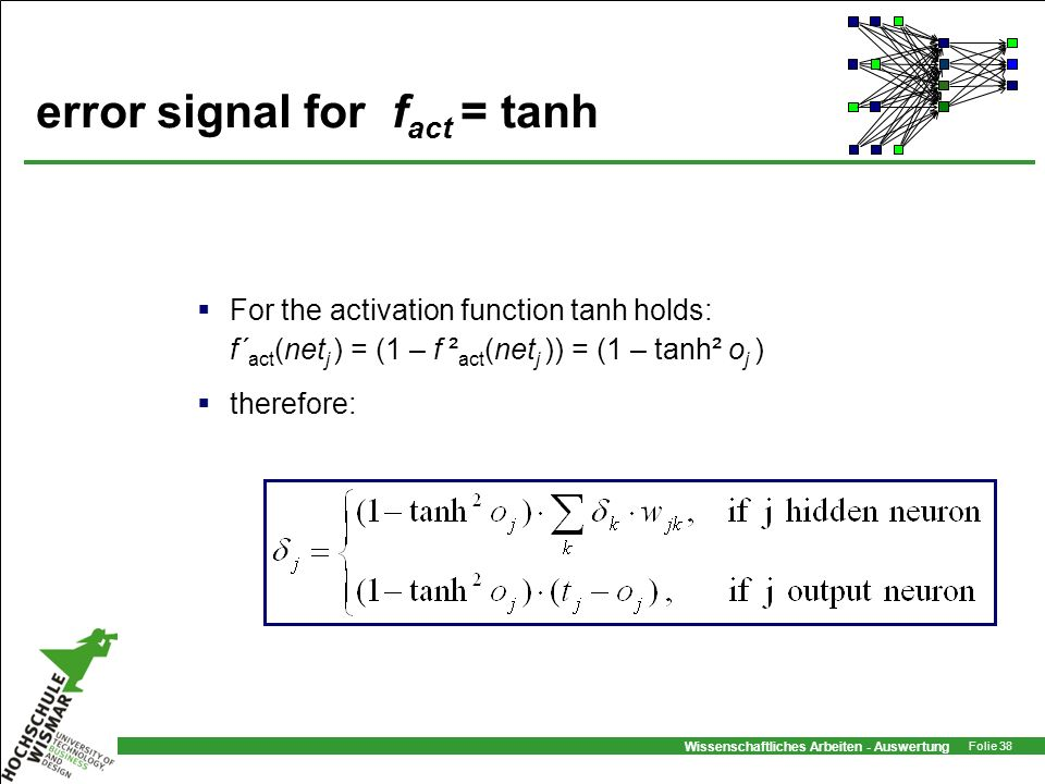 error signal for fact = tanh