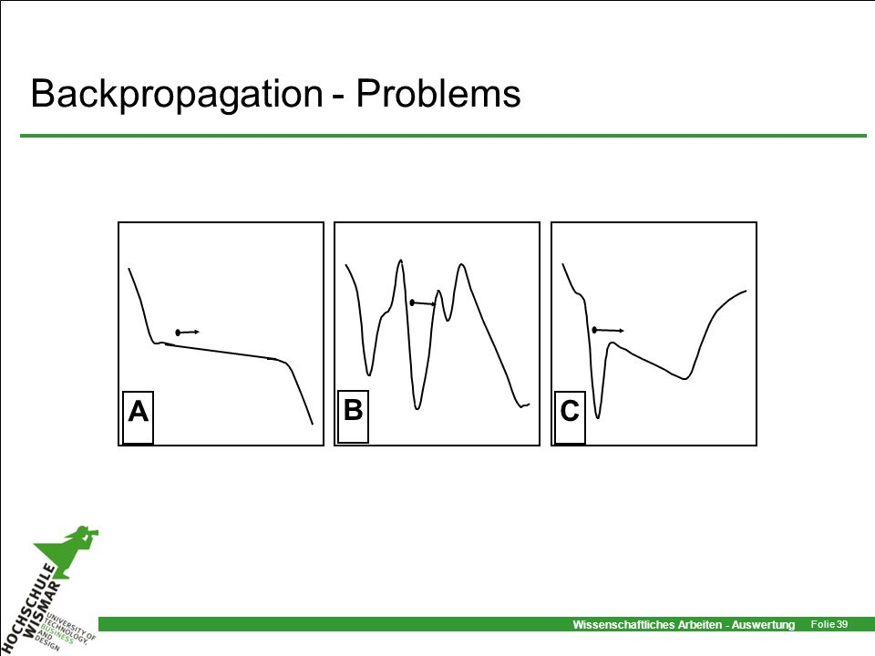 Backpropagation - Problems