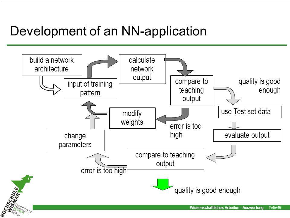 Development of an NN-application
