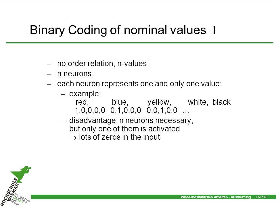 Binary Coding of nominal values I