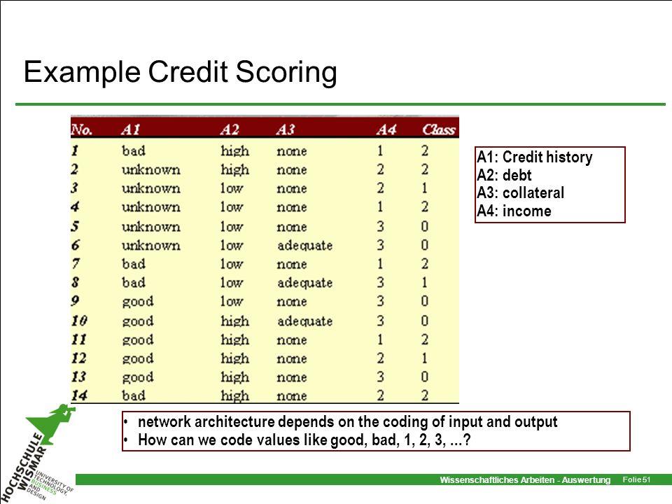Example Credit Scoring
