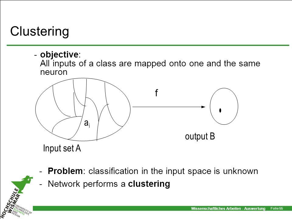 Clustering f ai output B Input set A