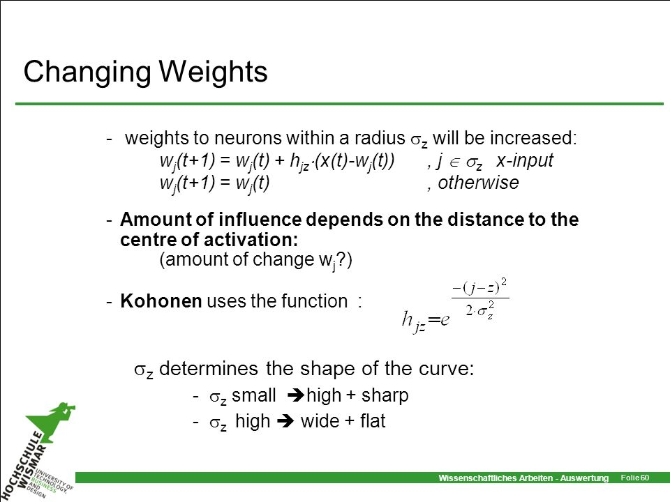 Changing Weights z determines the shape of the curve: