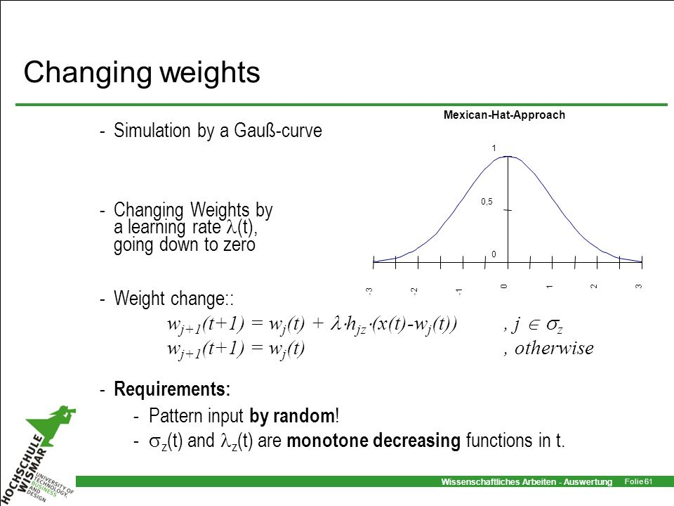 Changing weights Simulation by a Gauß-curve