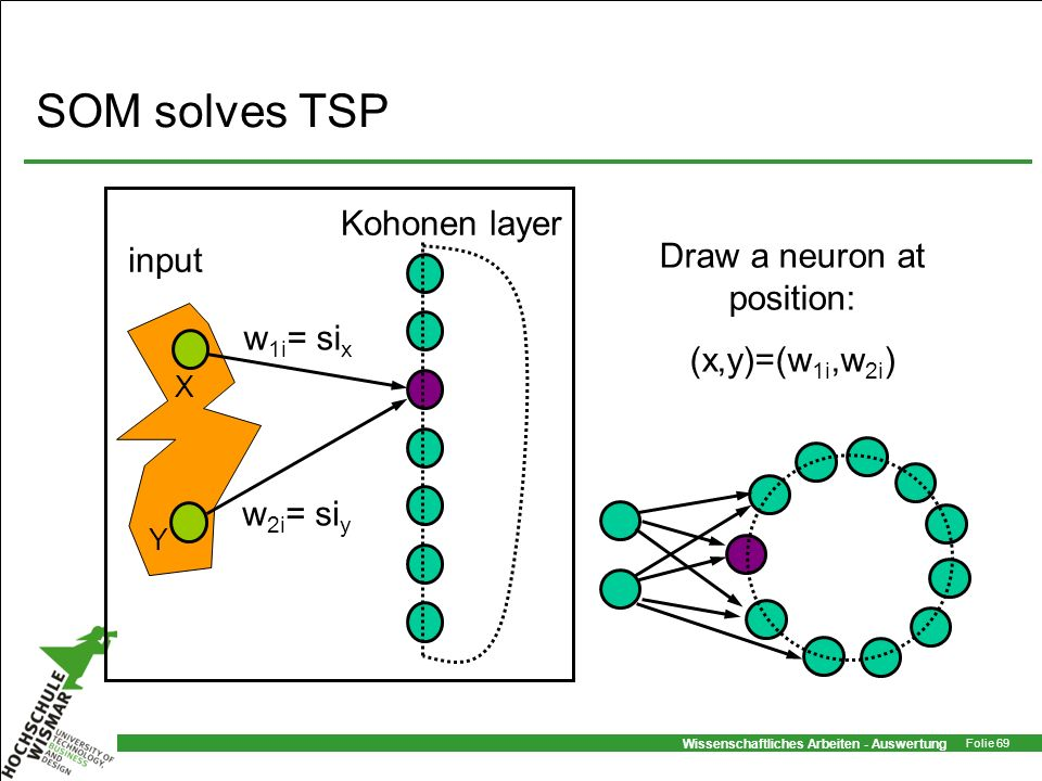 Draw a neuron at position: