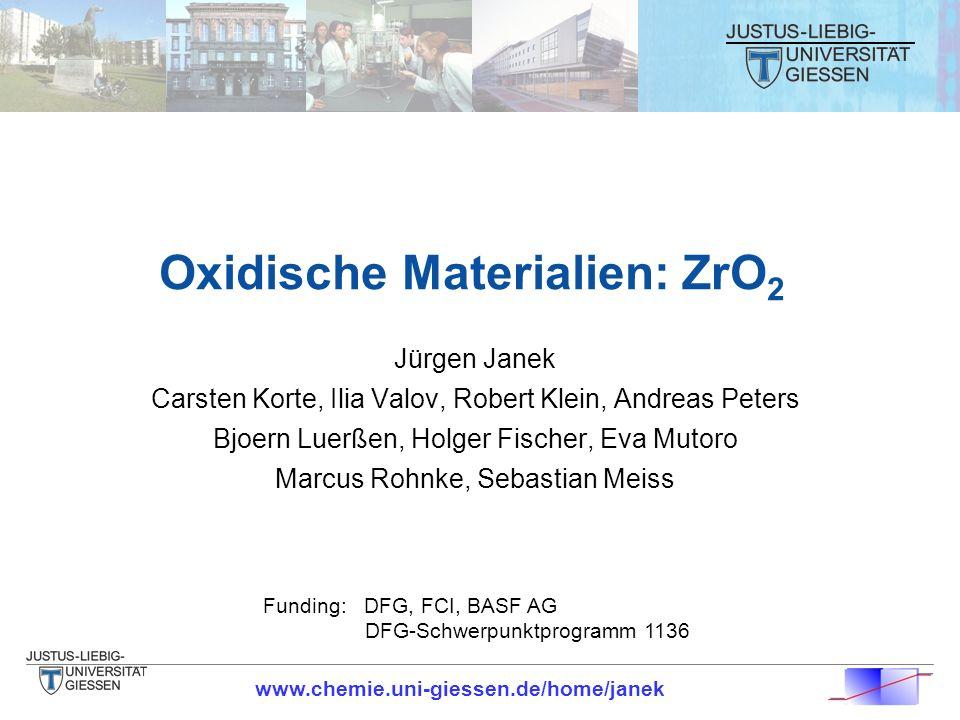 Oxidische Materialien: ZrO2