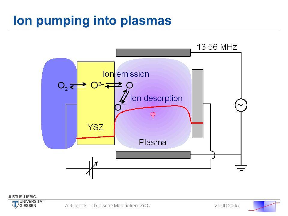 Ion pumping into plasmas