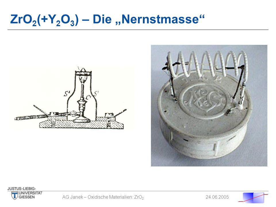 """ZrO2(+Y2O3) – Die """"Nernstmasse"""