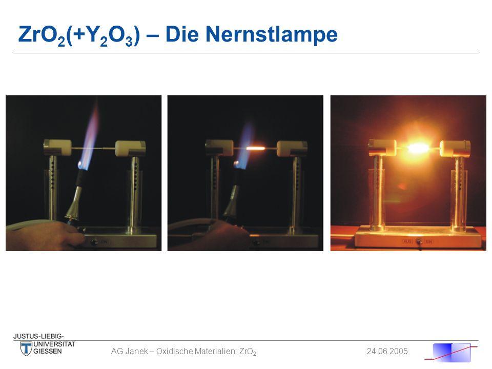 ZrO2(+Y2O3) – Die Nernstlampe
