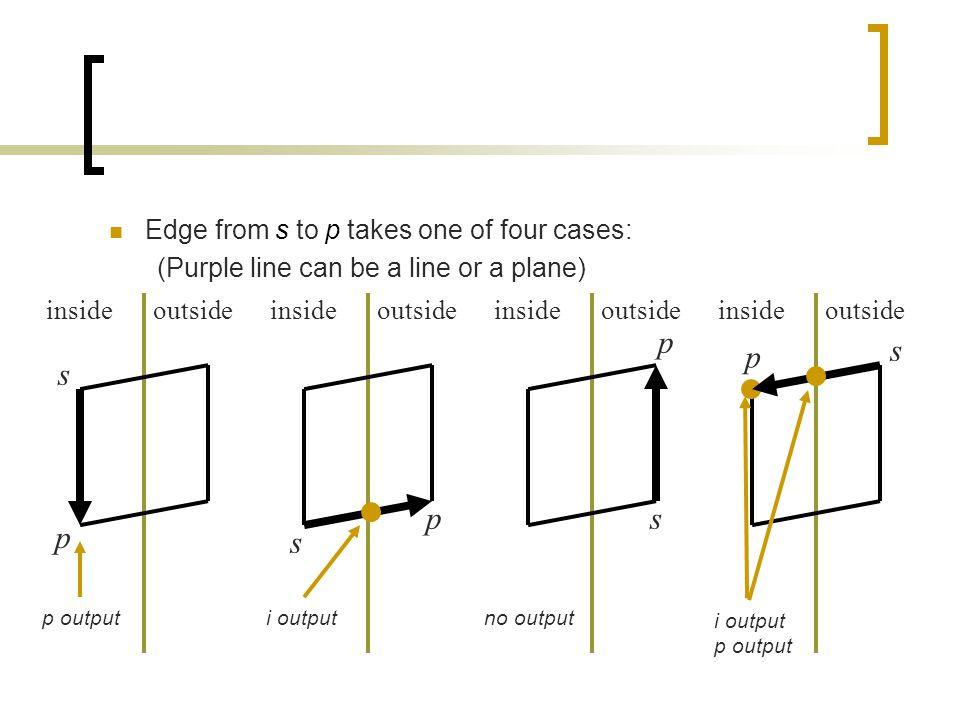 s p s p s p s p Edge from s to p takes one of four cases: