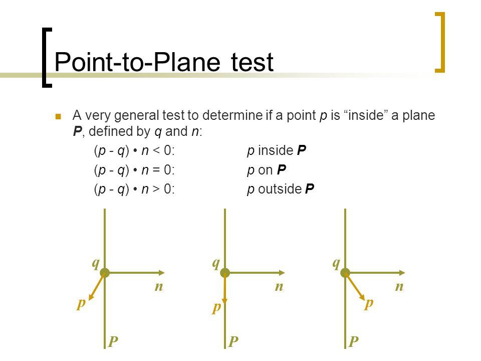 Point-to-Plane test P n p q q q n n p p P P