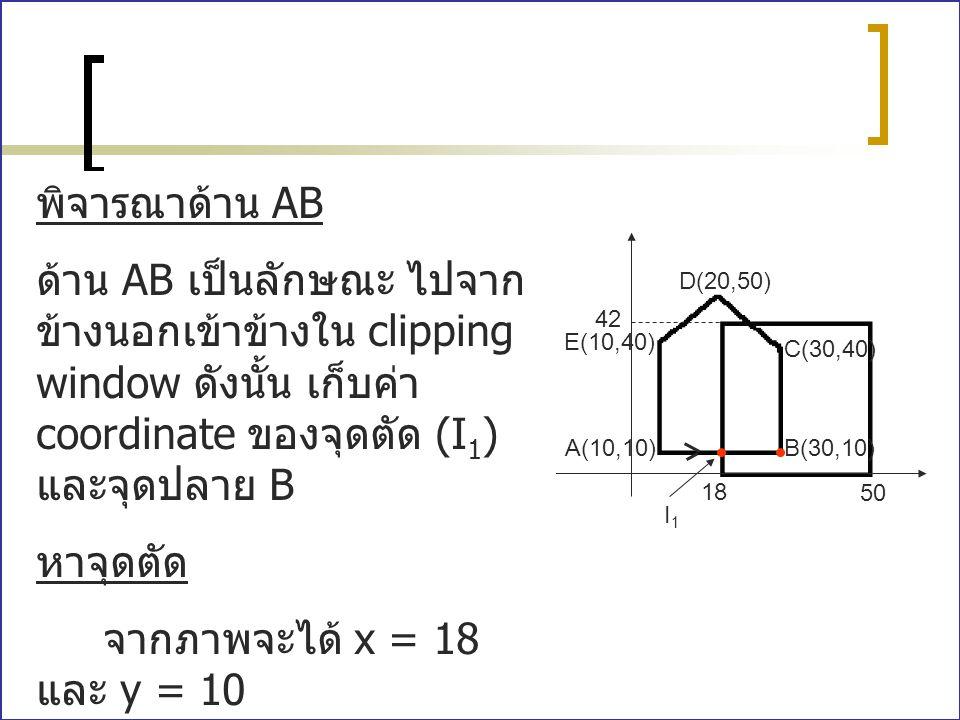 พิจารณาด้าน AB ด้าน AB เป็นลักษณะ ไปจากข้างนอกเข้าข้างใน clipping window ดังนั้น เก็บค่า coordinate ของจุดตัด (I1) และจุดปลาย B.
