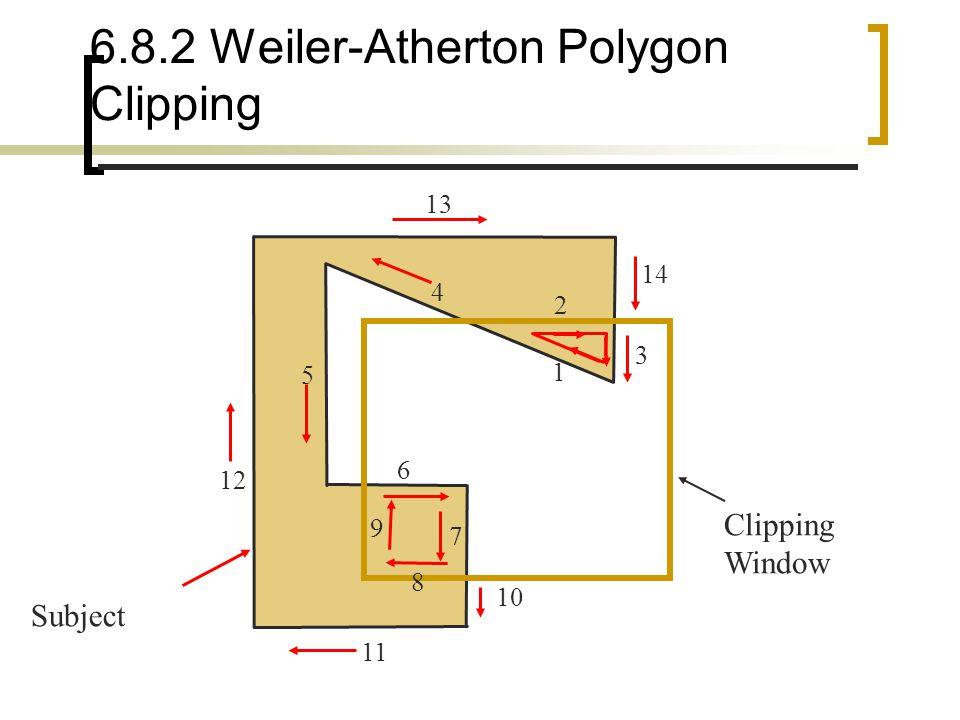 6.8.2 Weiler-Atherton Polygon Clipping