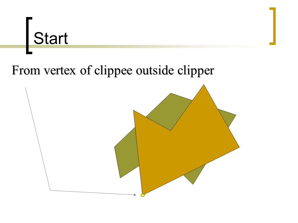 Start From vertex of clippee outside clipper