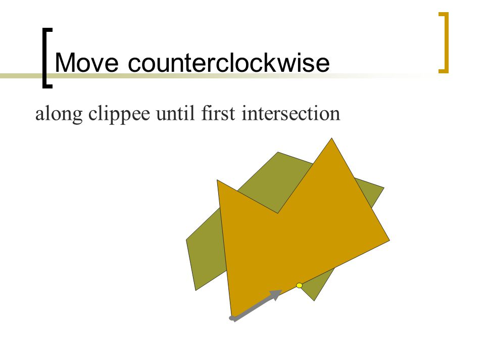 Move counterclockwise