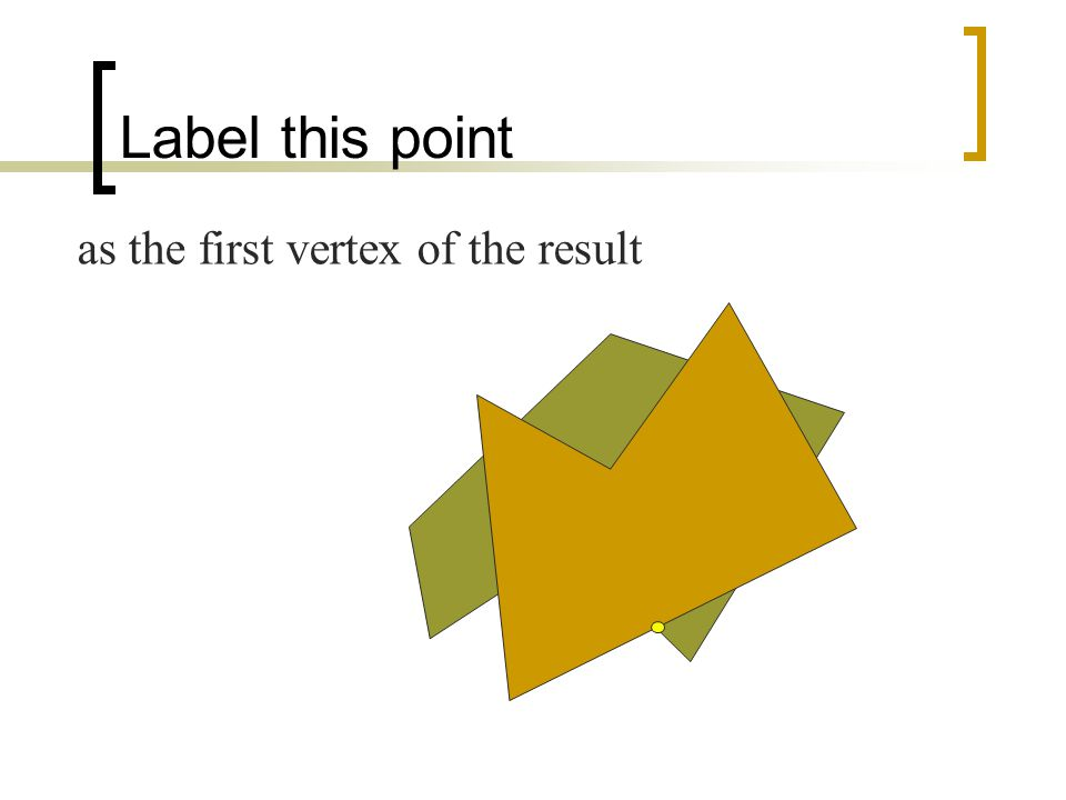 Label this point as the first vertex of the result
